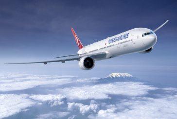 Turkish Airlines alcanzó un 83.3% de ocupación en octubre