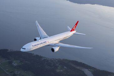 Turkish Airlines: 80.6% de ocupación en enero